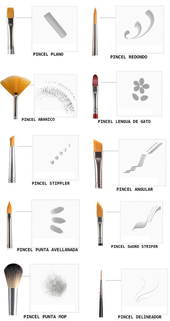 pincel con pintura. diferentes tipos de pinceles pincel con pintura