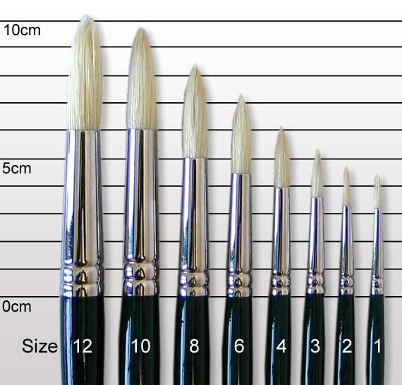 tamaños de pinceles para pintar al oleo