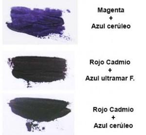 Mezclas violeta oleo
