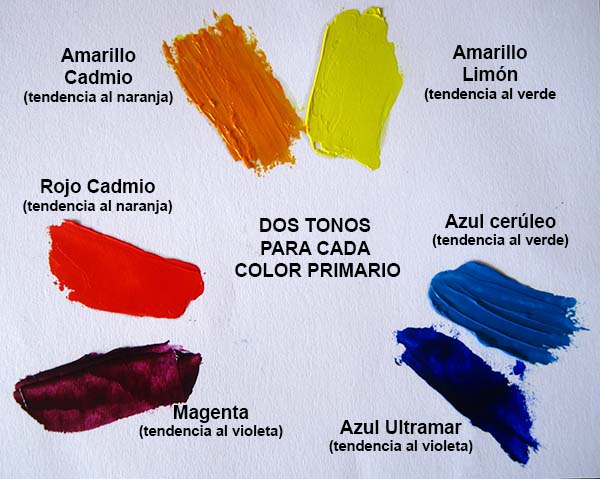 colores primarios oleo