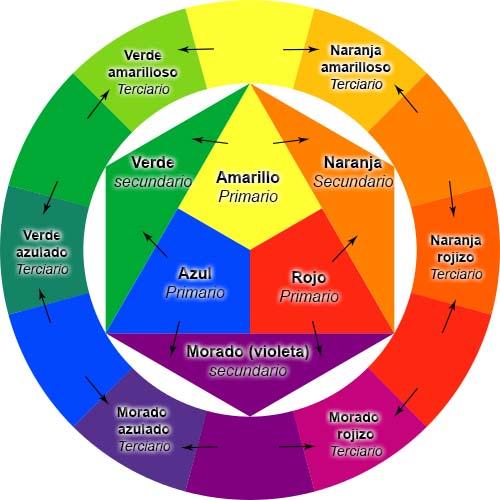 Mezcla de colores primarios online - Colores para pintar ...
