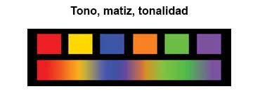 tono matiz tonalidad color