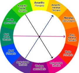 colores-complementarios-terciarios