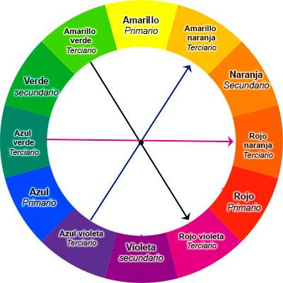 colores complementarios terciarios en la rueda de colores