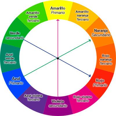colores complementarios primarios y secundarios