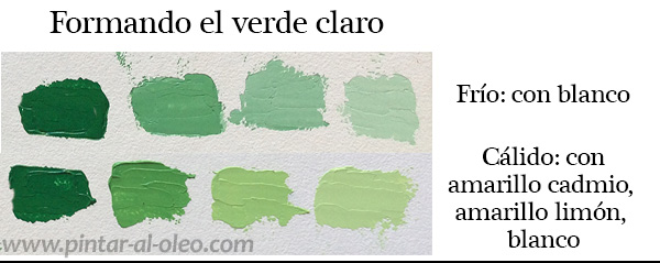 Curso de pintura: aclarar-color-verde