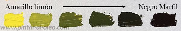 curso de pintura: formar-verdes-con-negro