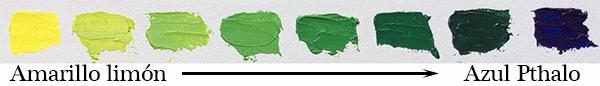 Curso de pintura: mezclar verde puro