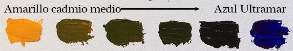 Curso de pintura: mezclar verde tierra
