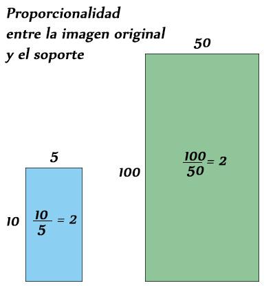 proporcionalidad-original-soporte