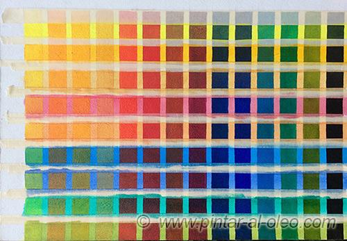 Veladuras con colores transparentes ejercicio