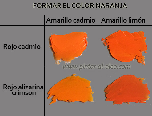 Mezclas de color naranja