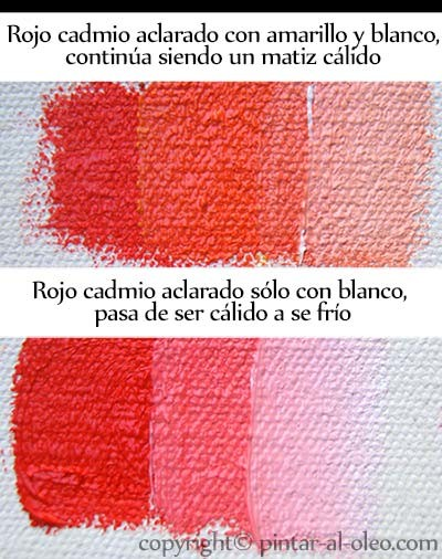 La Magia De Aclarar Y Oscurecer Colores En La Pintura Pintar Al óleo