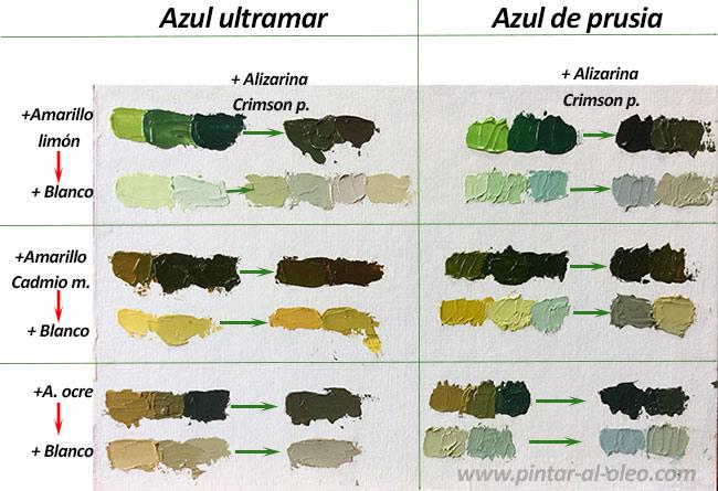 Curso de pintura: la mezcla del color verde | Pintar al óleo
