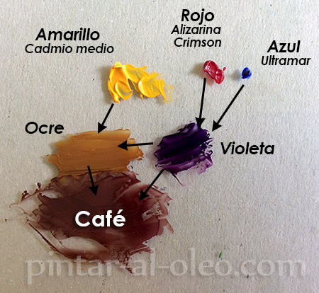 Como Hacer Color Cafe O Marron Con Pintura Pintar Al Oleo