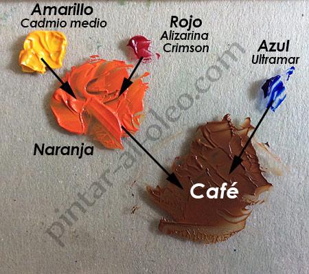 Como Hacer Color Cafe O Marron Con Pintura Pintar Al Oleo - El-color-marron